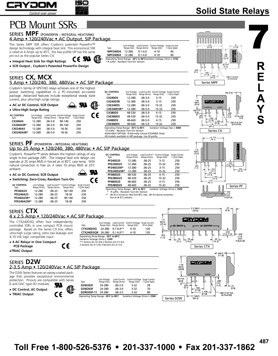 relay specialties catalog - relays    solid state